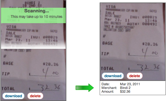 Receipt images from Evernote getting scanned in Expensify