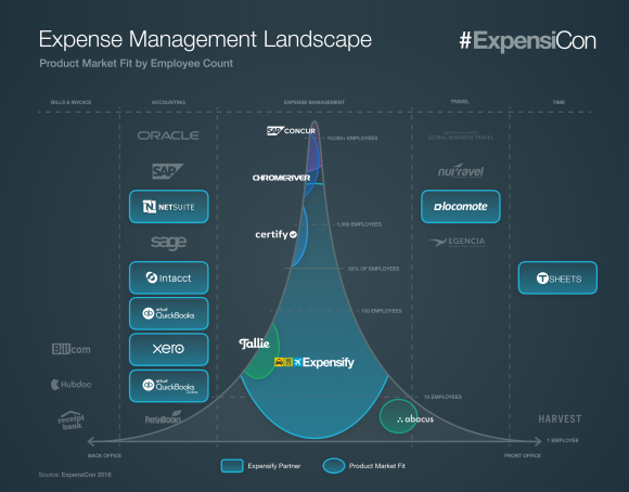ExpensiCon-Infographic