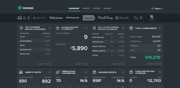 Expensify Dashboard